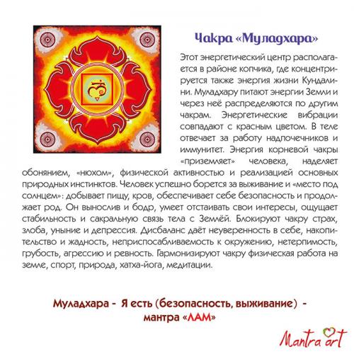 1. ЧАКРА «МУЛАДХАРА» Картины-раскраски по номерам 30х30