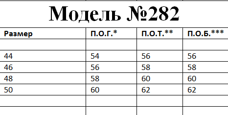 3408р.   ст.цена 4760р.№ 282 Пальто