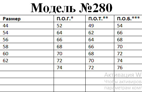 3185р.   ст.цена 4900р.№ 280 Пальто