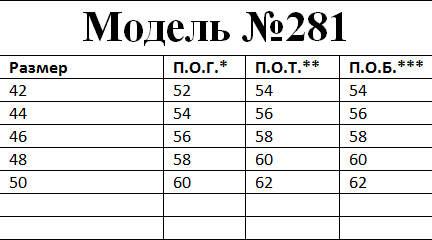 2905р.   ст.цена 4650р.№ 281 Пальто