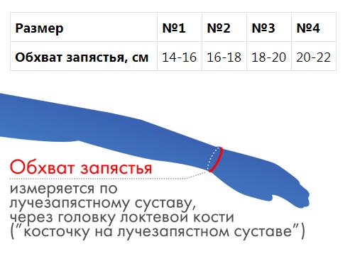 Бандаж для лучезапястного сустава F-203М