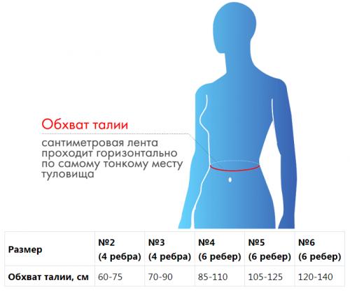 Корсет ортопедический пояснично-крестцовый  К-510М