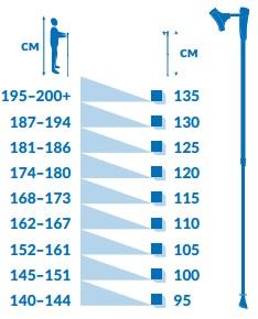 Палки для скандинавской ходьбы трехсекционные