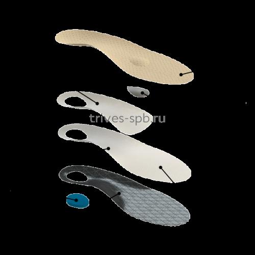Стельки ортопедические для закрытой обуви СТ-144