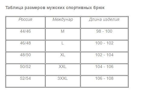0156 Брюки 2х-нитка