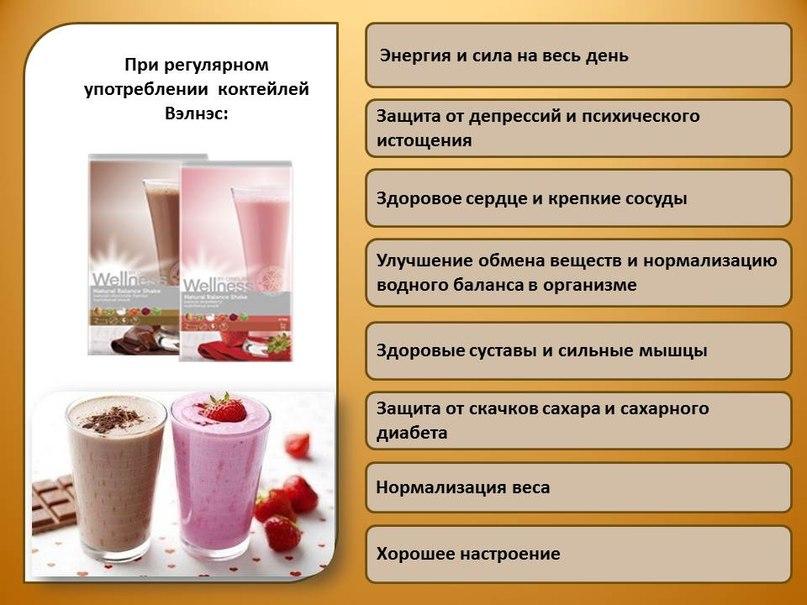 Отзывы О Коктейлях Для Похудения Wellness. Коктейль