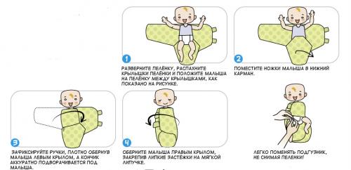 пеленка матрешка бабочка инструкция
