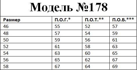 2625р.   4650р.№ 178 Пальто