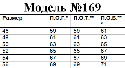2400р.   ст.цена 4670р.№ 169 Пальто