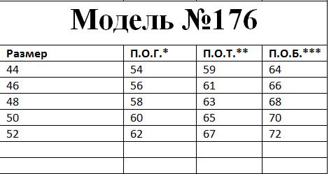 2660 р.   ст.цена 4750р.№ 176 Пальто