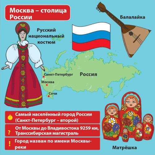 Сундучок знаний Москва, 8+