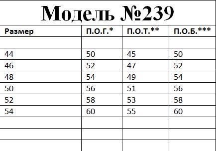 2975р.   ст.цена 4950р.№ 239 Пальто