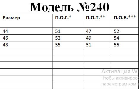2975р.   ст.цена 4980р.№ 240 Пальто