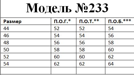 2940р.   ст.цена 4800р.№ 233 Пальто